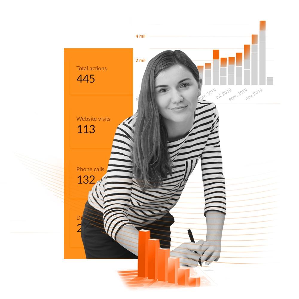 Agencia de Marketing Publicidad Performance Digital